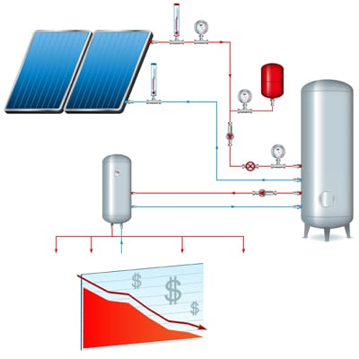 Schema of a solar water heater system